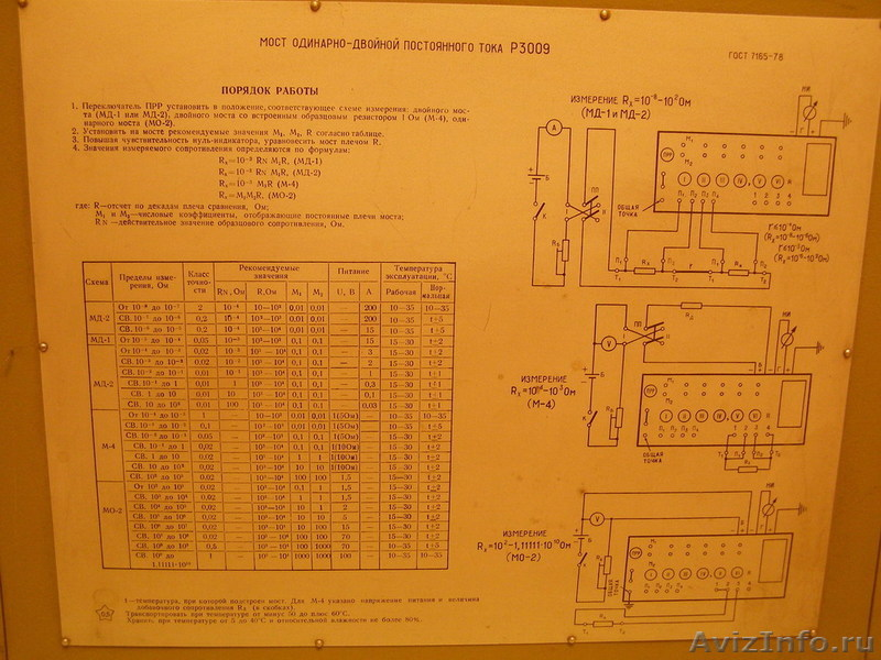 Инструкция по эксплуатации сварочного инвертора sw 333
